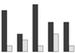 grouped-bar-chart.jpg