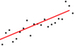 linear-regression-line.jpg